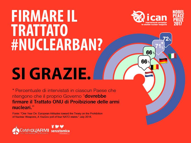 La maggioranza degli italiani ancora e sempre contro le armi nucleari