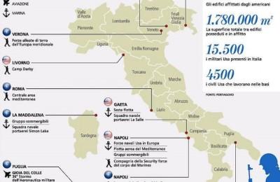 Basi Usa in Italia: le cifre dell'asservimento